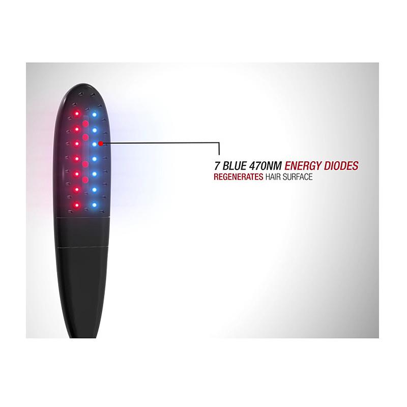 Χτένα Ενίσχυσης της Τριχοφυΐας Cenocco με Laser CC-9015