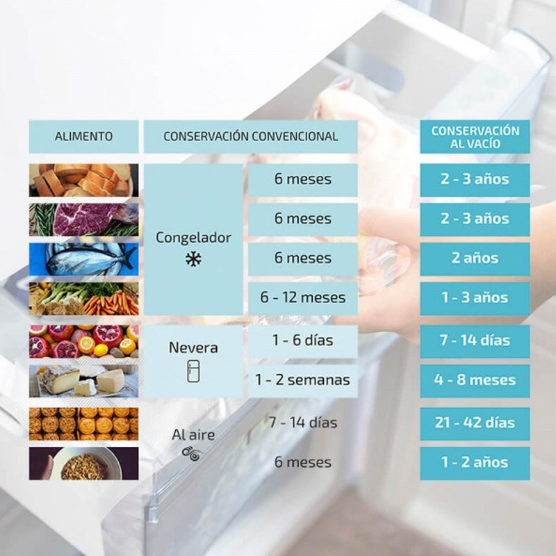 Επαγγελματική Συσκευή Σφραγίσματος Τροφίμων Cecotec σε Σακούλα Sealvac Steel CEC-04070
