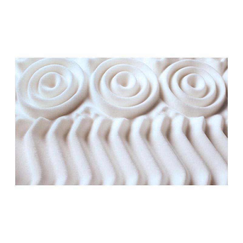 Ανώστρωμα με Memory Foam και 10 Ζώνες Άνεσης 180 x 200 cm Extra Διπλό SPM 50050196