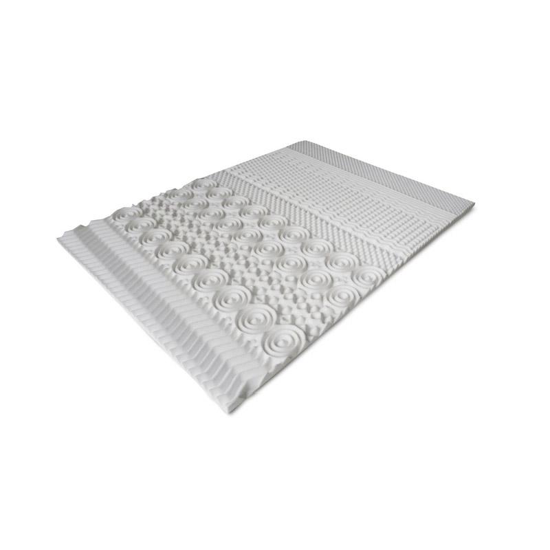 Ανώστρωμα με Memory Foam και 10 Ζώνες Άνεσης 90 x 190 cm Ημίδιπλο SPM 50050193