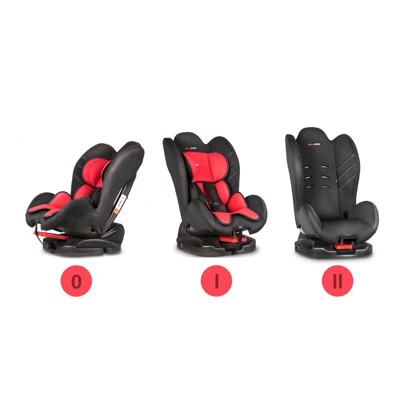 Παιδικό Κάθισμα Αυτοκινήτου Χρώματος Κόκκινο για Παιδιά 0-25 Kg Ricokids Sorino